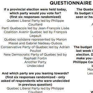 If a provincial election were held today, which party would you vote for? [...] And which party are you leaning towards? ([...] only asked of respondents who were undecided in previous question)